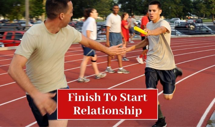 finish to start relationship