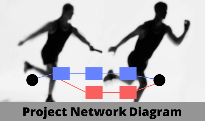 project management network diagram example