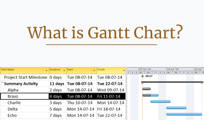 what is gantt chart