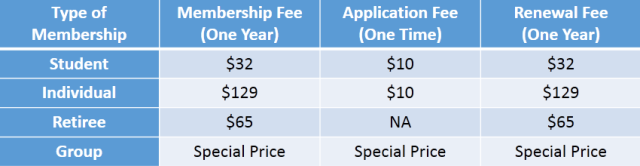 pmi membership fee benefits