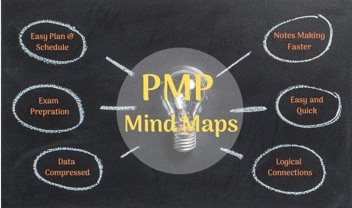 pmp mind maps based on PMBOK Guide 6th edition for learning ITTO