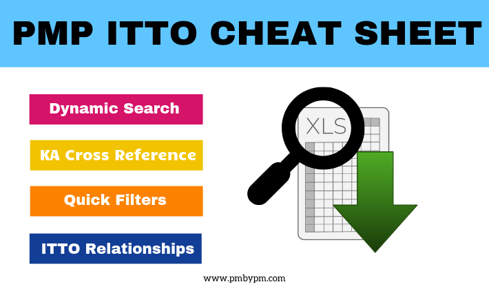 pmp itto cheat sheet: excel spreadsheet based on PMBOK Guode 6th edition