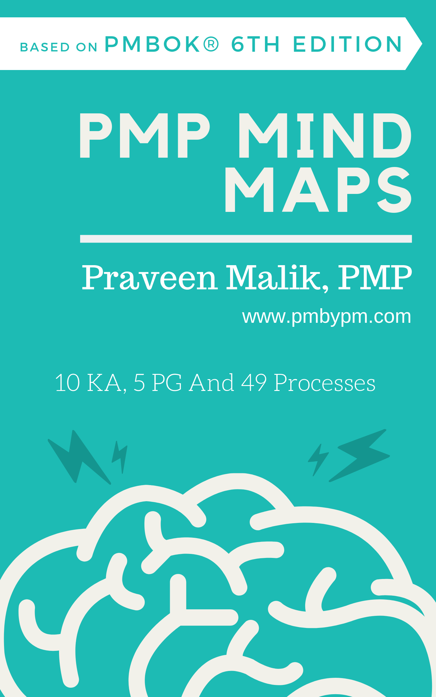 PMP ITTO Mind Maps